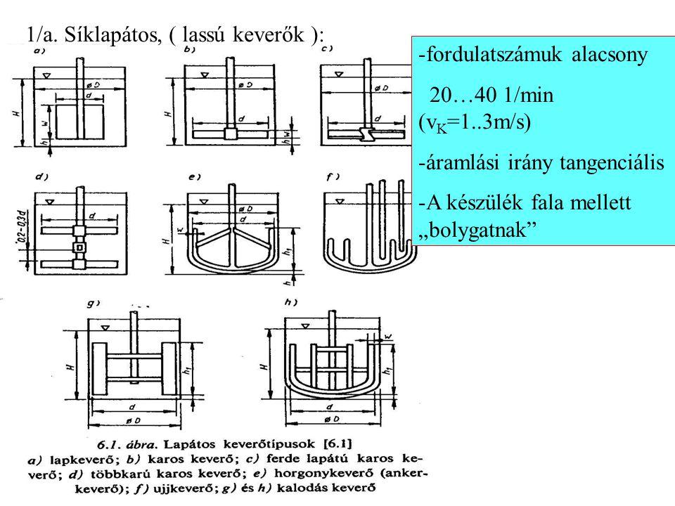 """1/a. Síklapátos, ( lassú keverők ): -fordulatszámuk alacsony 20…40 1/min (v K =1..3m/s) -áramlási irány tangenciális -A készülék fala mellett """"bolygat"""