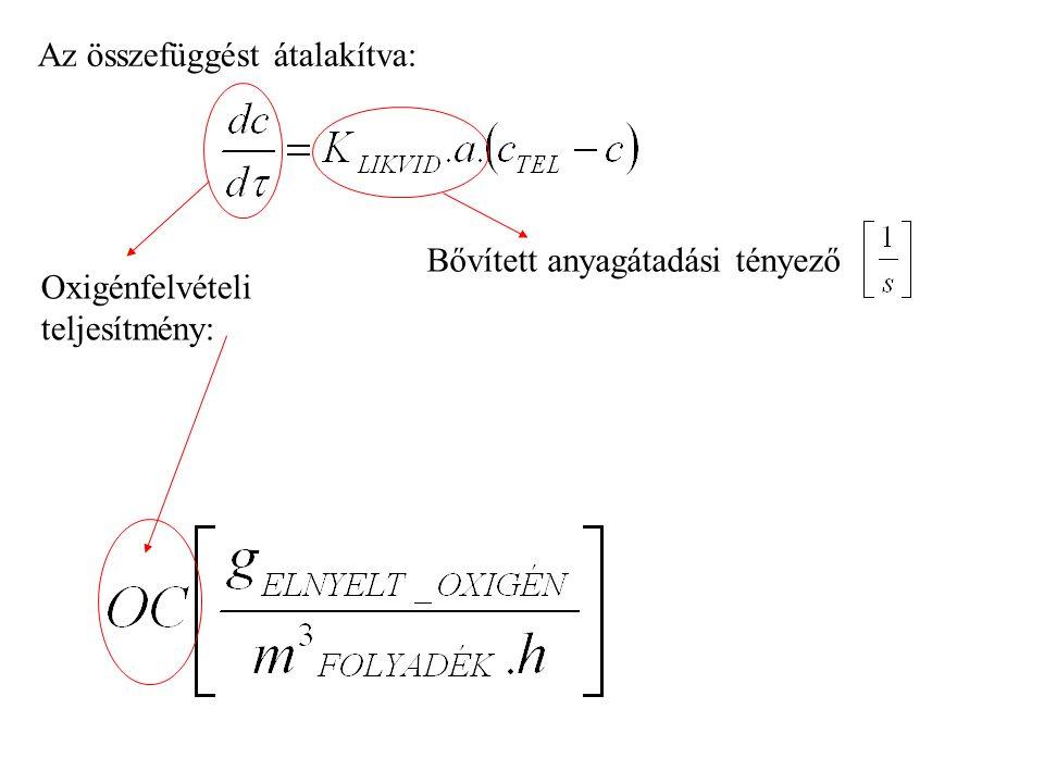 Az összefüggést átalakítva: Oxigénfelvételi teljesítmény: Bővített anyagátadási tényező