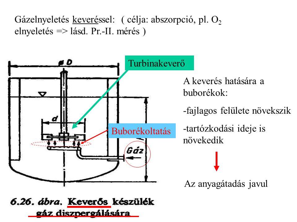 Gázelnyeletés keveréssel: ( célja: abszorpció, pl. O 2 elnyeletés => lásd. Pr.-II. mérés ) Buborékoltatás Turbinakeverő A keverés hatására a buborékok