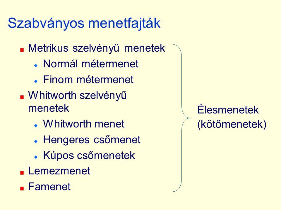 Szabványos menetfajták Metrikus szelvényű menetek Normál métermenet Finom métermenet Whitworth szelvényű menetek Whitworth menet Hengeres csőmenet Kúp