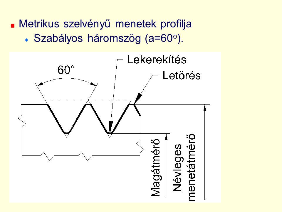 Metrikus szelvényű menetek profilja Szabályos háromszög (a=60 o ).