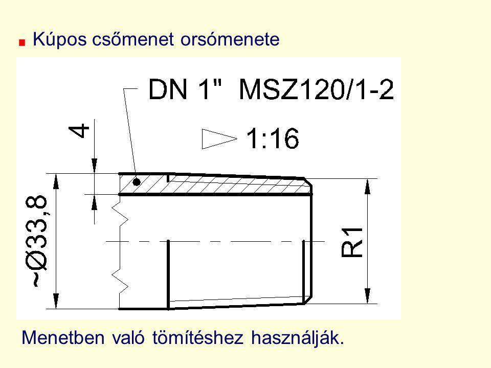 Kúpos csőmenet orsómenete Menetben való tömítéshez használják.