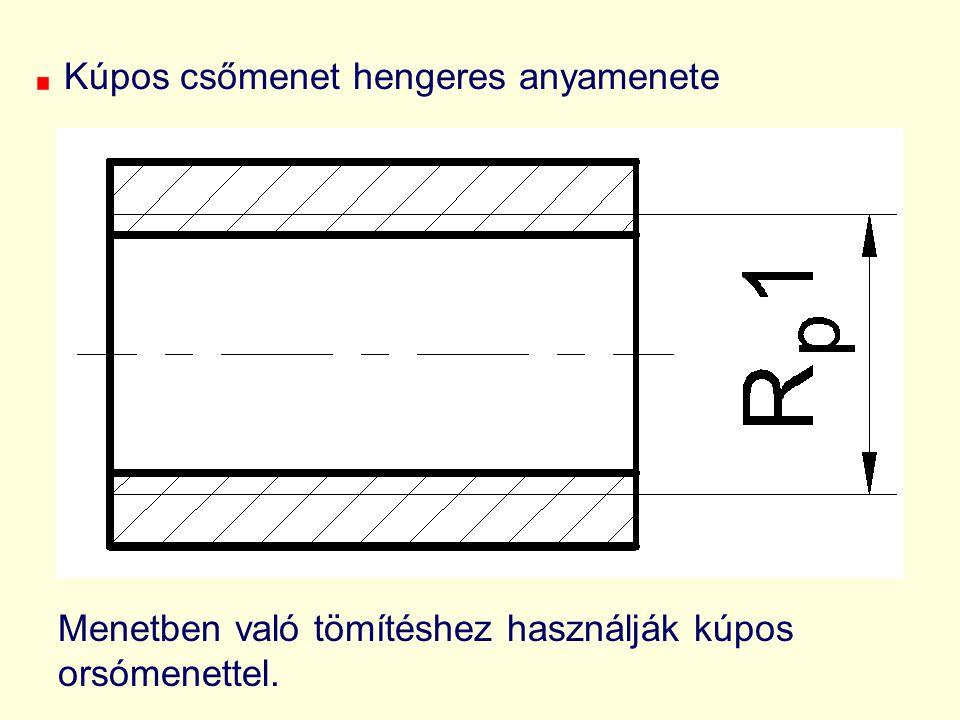 Kúpos csőmenet hengeres anyamenete Menetben való tömítéshez használják kúpos orsómenettel.