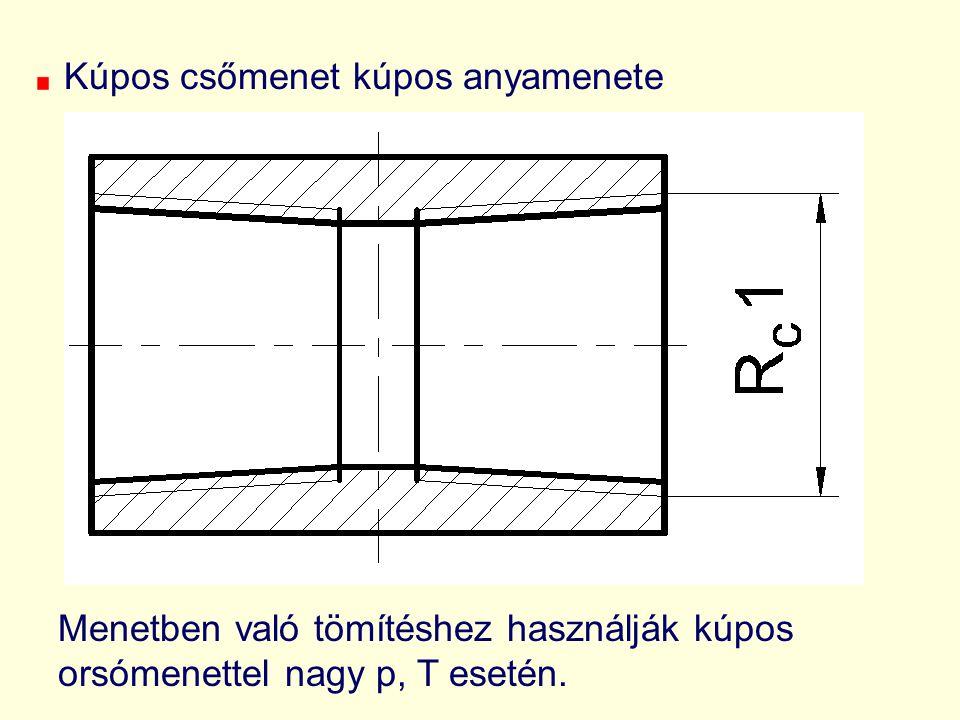 Kúpos csőmenet kúpos anyamenete Menetben való tömítéshez használják kúpos orsómenettel nagy p, T esetén.