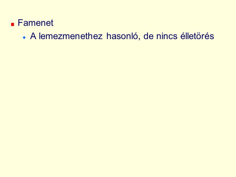 Famenet A lemezmenethez hasonló, de nincs élletörés