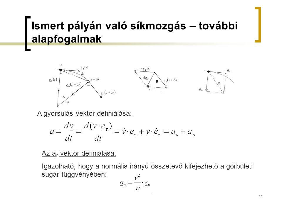 14 Ismert pályán való síkmozgás – további alapfogalmak A gyorsulás vektor definiálása: Az a n vektor definiálása: Igazolható, hogy a normális irányú ö