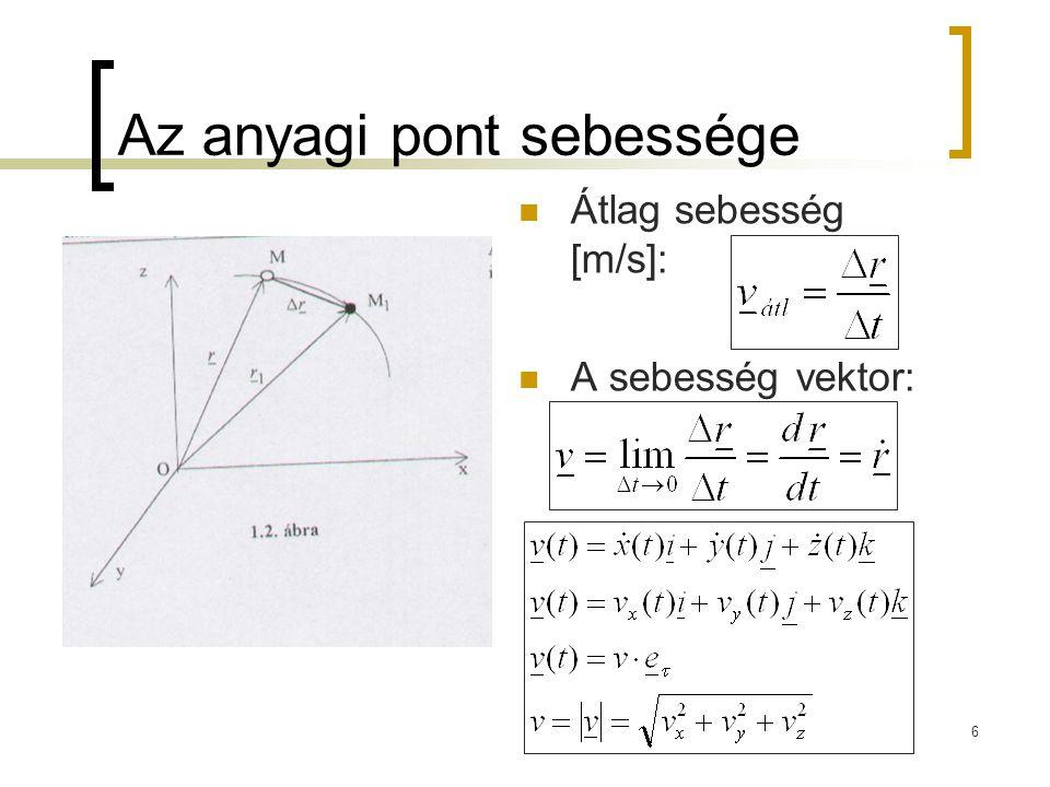 6 Az anyagi pont sebessége Átlag sebesség [m/s]: A sebesség vektor:
