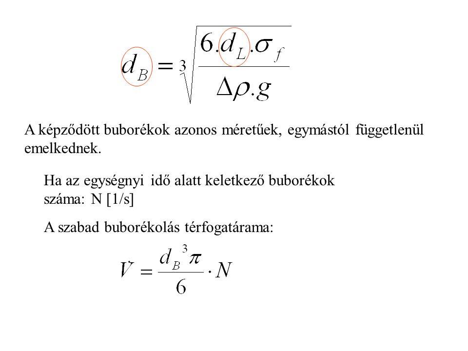 A képződött buborékok azonos méretűek, egymástól függetlenül emelkednek. Ha az egységnyi idő alatt keletkező buborékok száma: N [1/s] A szabad buborék