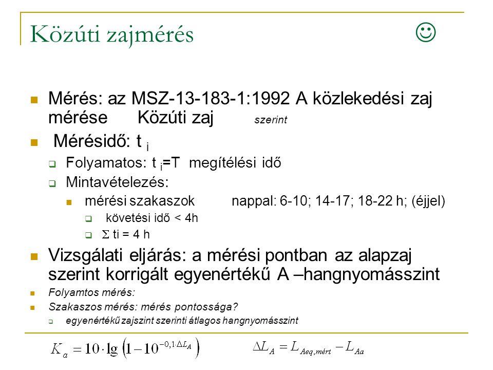 Közúti zajmérés Mérés: az MSZ-13-183-1:1992 A közlekedési zaj mérése Közúti zaj szerint Mérésidő: t i  Folyamatos: t i =T megítélési idő  Mintavétel