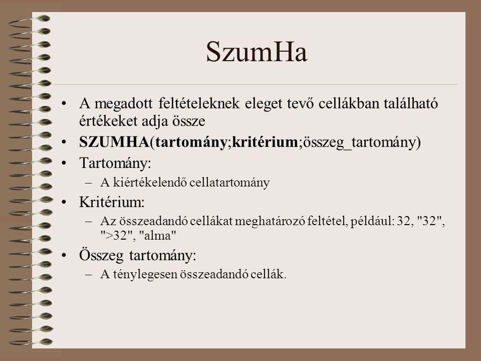 SzumHa A megadott feltételeknek eleget tevő cellákban található értékeket adja össze SZUMHA(tartomány;kritérium;összeg_tartomány) Tartomány: –A kiérté