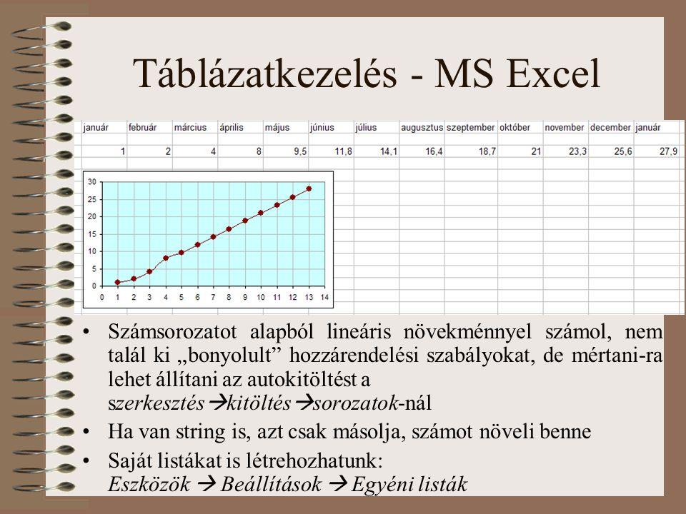 """Táblázatkezelés - MS Excel Számsorozatot alapból lineáris növekménnyel számol, nem talál ki """"bonyolult"""" hozzárendelési szabályokat, de mértani-ra lehe"""
