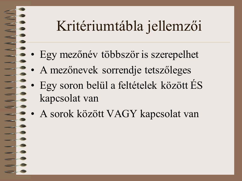 Kritériumtábla jellemzői Egy mezőnév többször is szerepelhet A mezőnevek sorrendje tetszőleges Egy soron belül a feltételek között ÉS kapcsolat van A