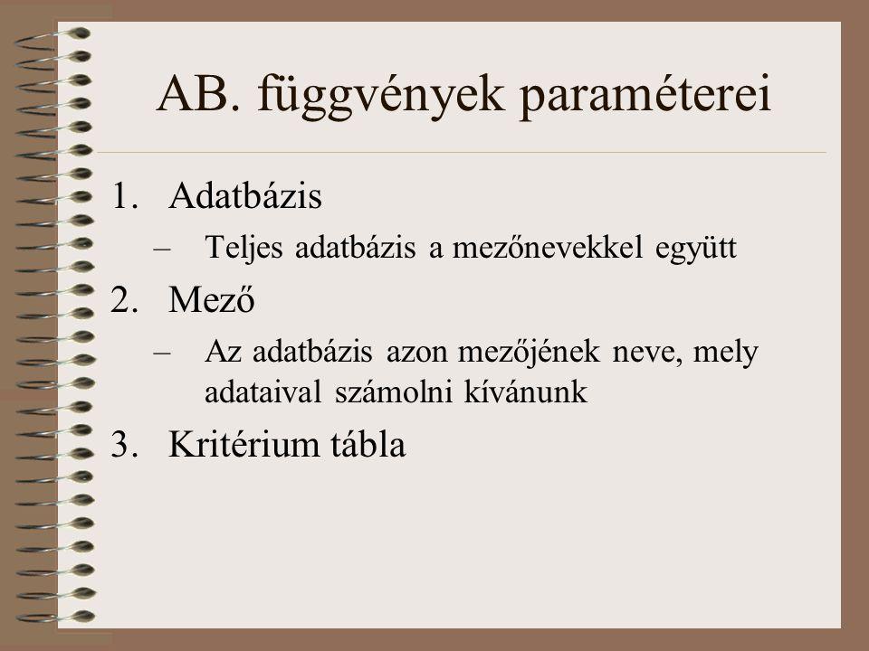 AB. függvények paraméterei 1.Adatbázis –Teljes adatbázis a mezőnevekkel együtt 2.Mező –Az adatbázis azon mezőjének neve, mely adataival számolni kíván