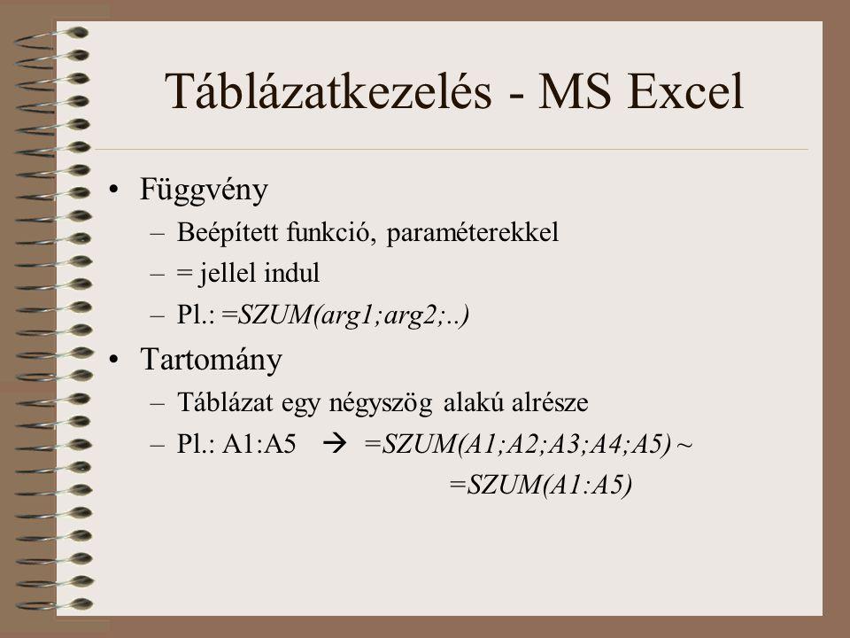 Táblázatkezelés - MS Excel Függvény –Beépített funkció, paraméterekkel –= jellel indul –Pl.: =SZUM(arg1;arg2;..) Tartomány –Táblázat egy négyszög alak