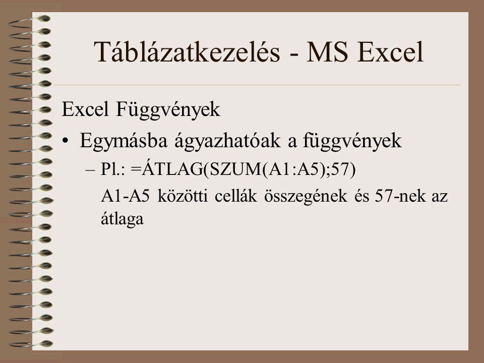 Táblázatkezelés - MS Excel Excel Függvények Egymásba ágyazhatóak a függvények –Pl.: =ÁTLAG(SZUM(A1:A5);57) A1-A5 közötti cellák összegének és 57-nek a