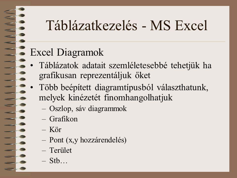 Táblázatkezelés - MS Excel Excel Diagramok Táblázatok adatait szemléletesebbé tehetjük ha grafikusan reprezentáljuk őket Több beépített diagramtípusbó