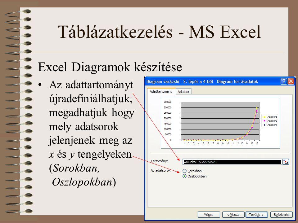 Táblázatkezelés - MS Excel Excel Diagramok készítése Az adattartományt újradefiniálhatjuk, megadhatjuk hogy mely adatsorok jelenjenek meg az x és y te