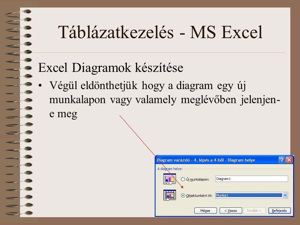 Táblázatkezelés - MS Excel Excel Diagramok készítése Végül eldönthetjük hogy a diagram egy új munkalapon vagy valamely meglévőben jelenjen- e meg
