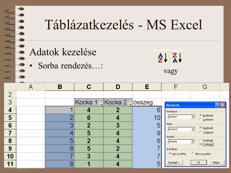 Táblázatkezelés - MS Excel Adatok kezelése Sorba rendezés…: vagy
