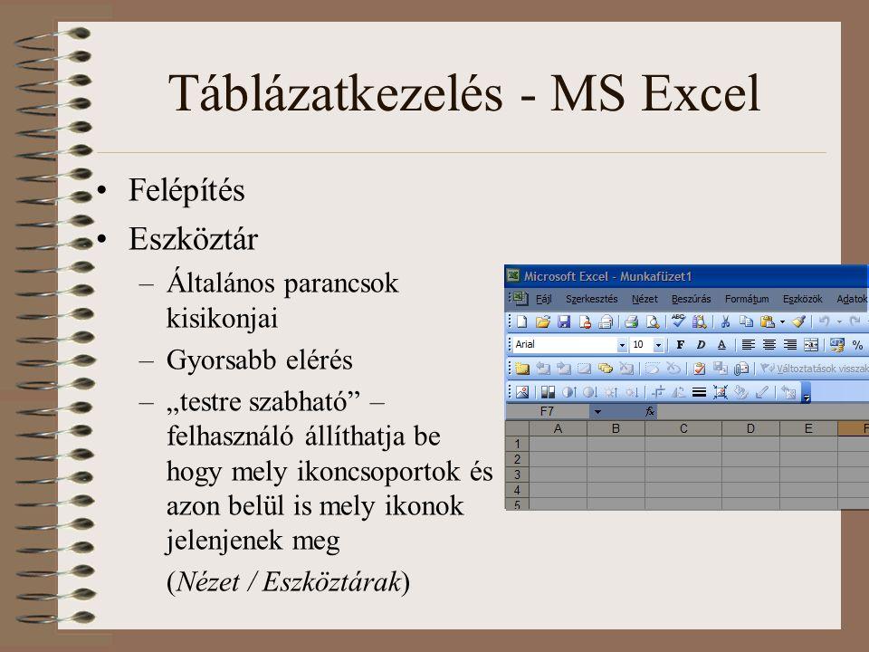 """Táblázatkezelés - MS Excel Felépítés Eszköztár –Általános parancsok kisikonjai –Gyorsabb elérés –""""testre szabható"""" – felhasználó állíthatja be hogy me"""