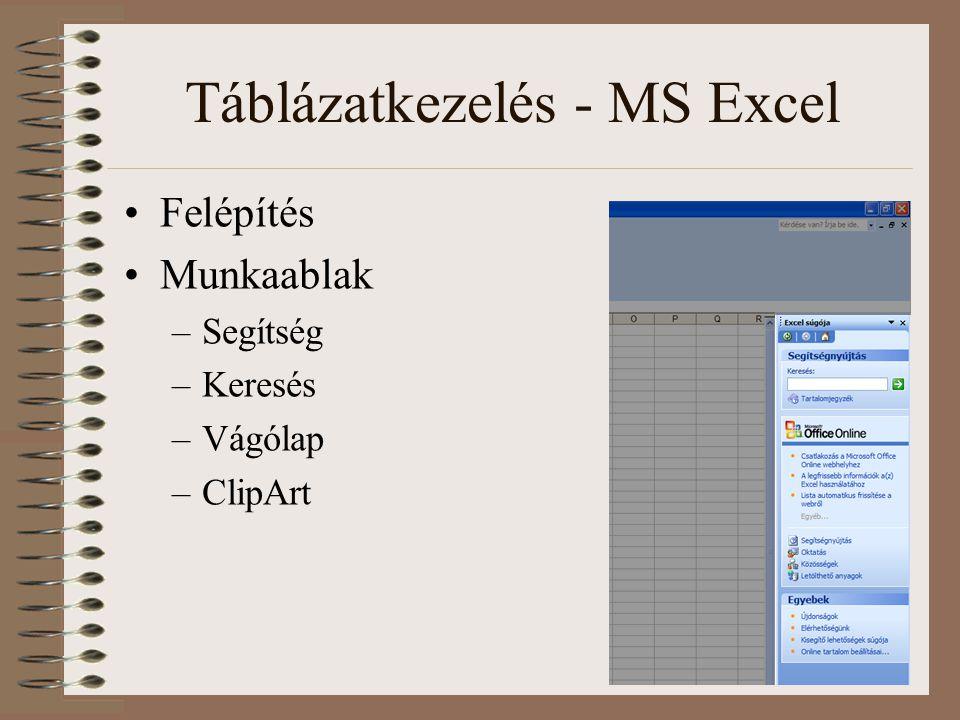 Táblázatkezelés - MS Excel Felépítés Munkaablak –Segítség –Keresés –Vágólap –ClipArt