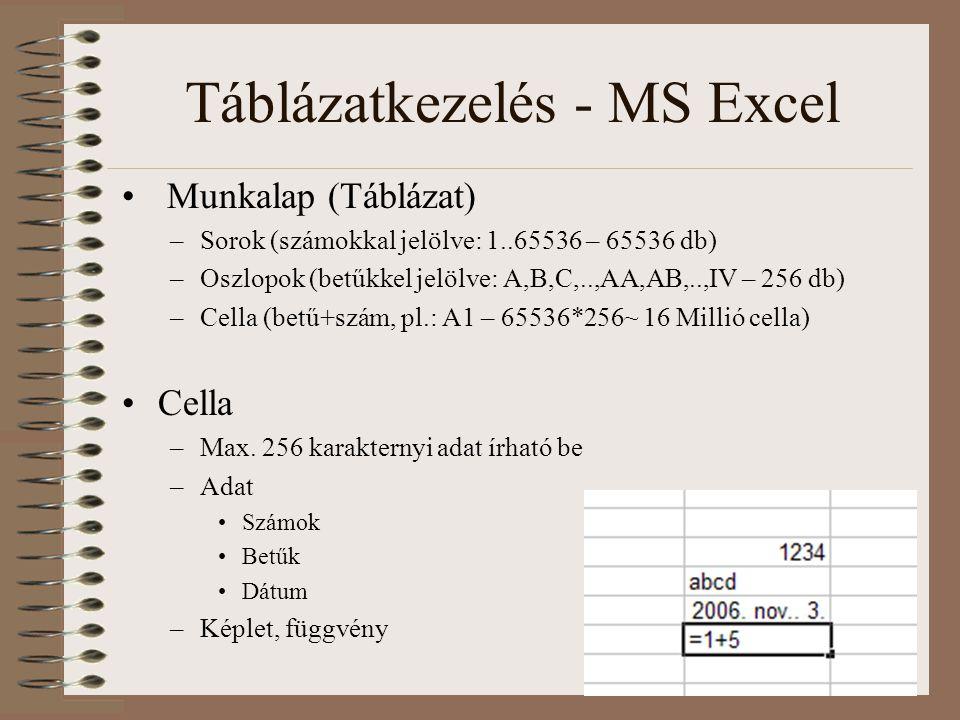 Táblázatkezelés - MS Excel Munkalap (Táblázat) –Sorok (számokkal jelölve: 1..65536 – 65536 db) –Oszlopok (betűkkel jelölve: A,B,C,..,AA,AB,..,IV – 256