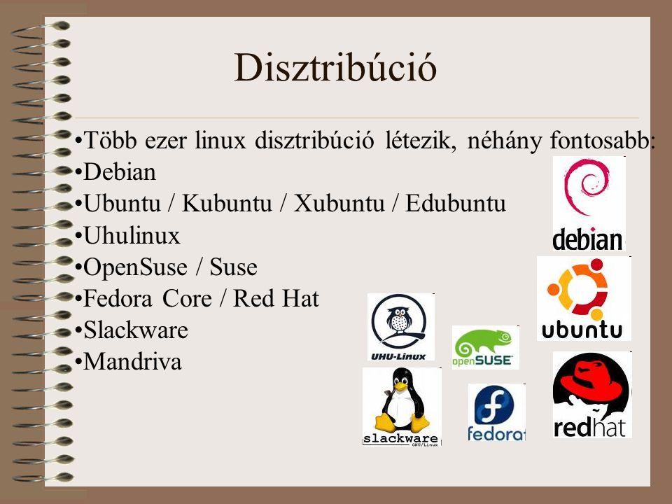 Disztribúció Több ezer linux disztribúció létezik, néhány fontosabb: Debian Ubuntu / Kubuntu / Xubuntu / Edubuntu Uhulinux OpenSuse / Suse Fedora Core / Red Hat Slackware Mandriva