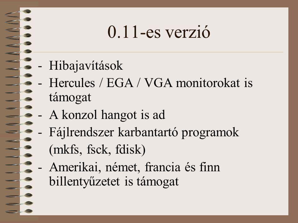 0.11-es verzió -Hibajavítások -Hercules / EGA / VGA monitorokat is támogat -A konzol hangot is ad -Fájlrendszer karbantartó programok (mkfs, fsck, fdisk) -Amerikai, német, francia és finn billentyűzetet is támogat