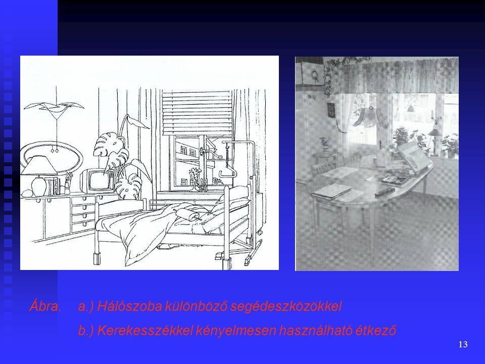 12 Lakástevékenységek helyigénye akadálymentes lakásban A közös időtöltés szokásos bútorcsoportjában az egyik fotel helyén a kerekesszék elfér. A közö