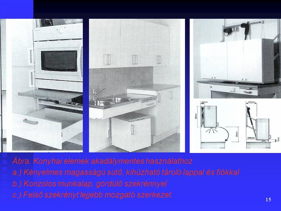 14 - a mosogató alsó felületét hőszigeteléssel kell ellátni, nehogy a használó érzéketlen térdét megégesse a mosogatóba öntött forró víz - a sütő mind