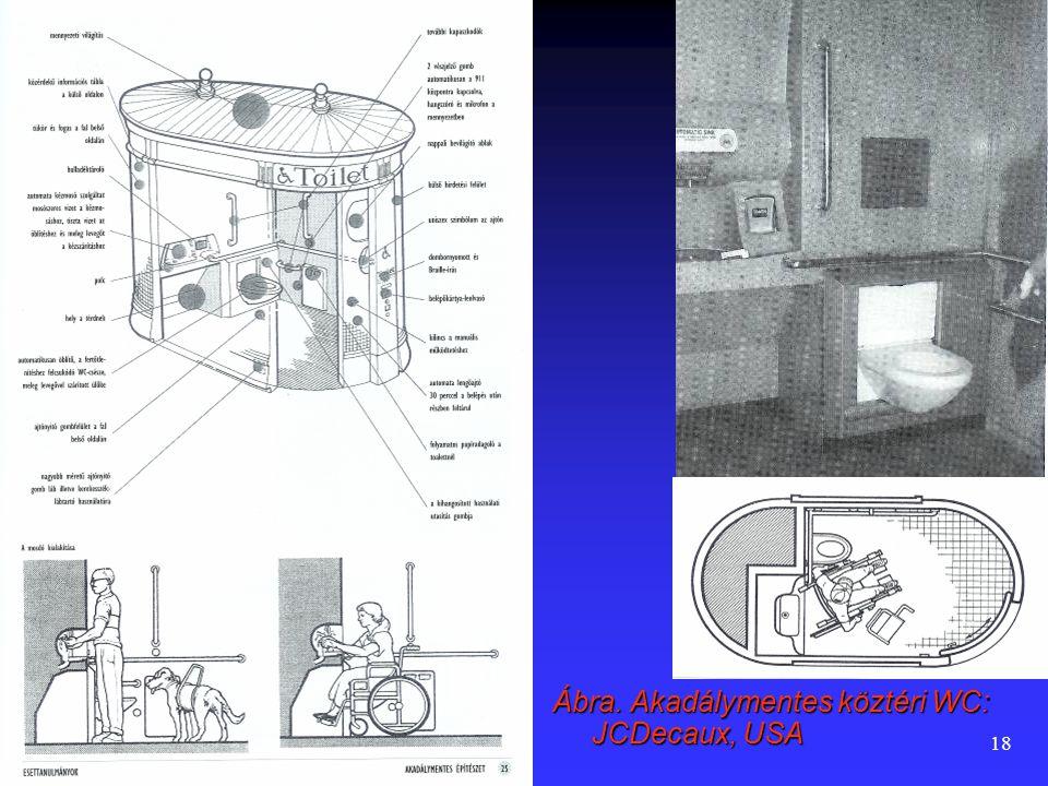 17 - A mosdó legyen stabil, lehetőleg állítható magasságú, esetleg dönthető (flexibilis csőcsatlakozás) - A fürdéshez nem lehet peremes zuhanyzótálcát