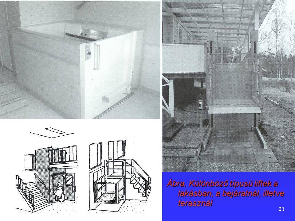 20 - Lépcsőlifttel: általában épületek utólagos akadálymentesítésénél használatos, a liften elhelyezett ülőke egy mozgássérült személy szállítására al