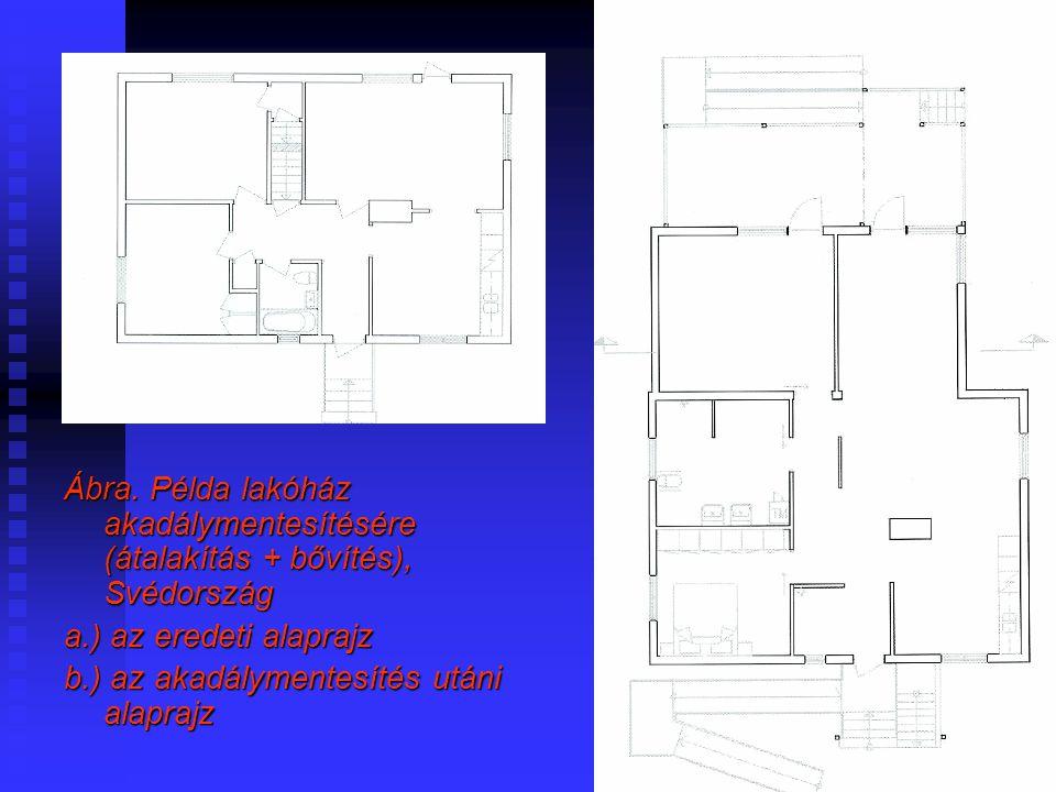 21 Ábra. Különböző típusú liftek a lakásban, a bejáratnál, illetve terasznál