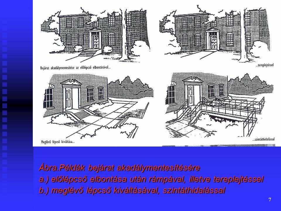 7 Ábra.Példák bejárat akadálymentesítésére a.) előlépcső elbontása után rámpával, illetve tereplejtéssel b.) meglévő lépcső kiváltásával, szintáthidalással