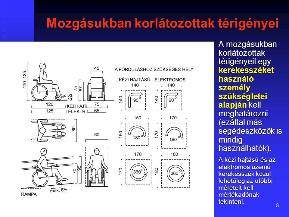 8 Mozgásukban korlátozottak térigényei A mozgásukban korlátozottak térigényeit egy kerekesszéket használó személy szükségletei alapján kell meghatározni.