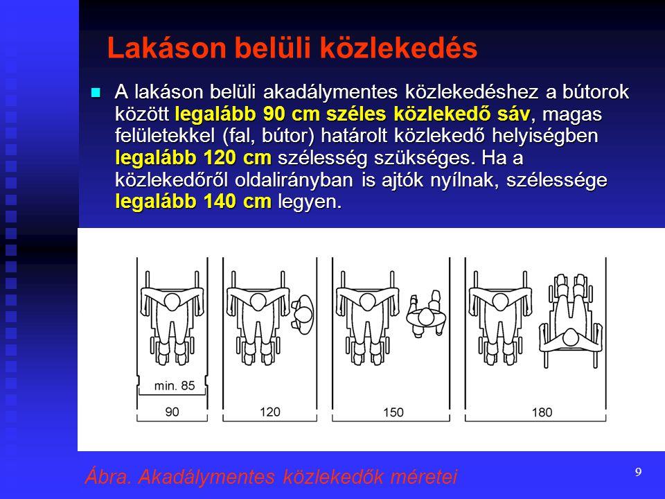 8 Mozgásukban korlátozottak térigényei A mozgásukban korlátozottak térigényeit egy kerekesszéket használó személy szükségletei alapján kell meghatároz