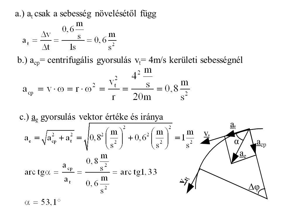 φφ vtvt atat a cp aeae vttvtt α a.) a t csak a sebesség növelésétől függ b.) a cp = centrifugális gyorsulás v t = 4m/s kerületi sebességnél c.) a e gyorsulás vektor értéke és iránya
