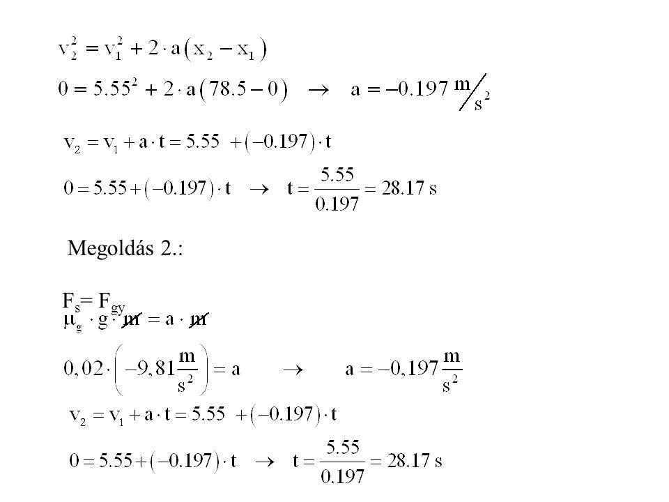Megoldás 2.: F s = F gy