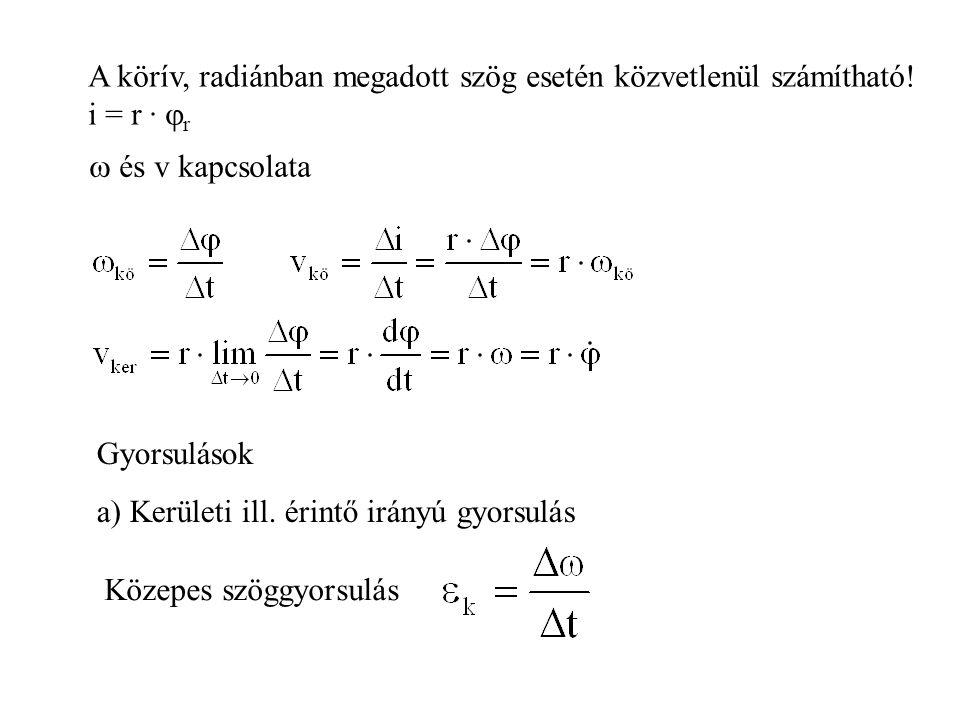 A körív, radiánban megadott szög esetén közvetlenül számítható! i = r ·  r  és v kapcsolata Gyorsulások a) Kerületi ill. érintő irányú gyorsulás Köz