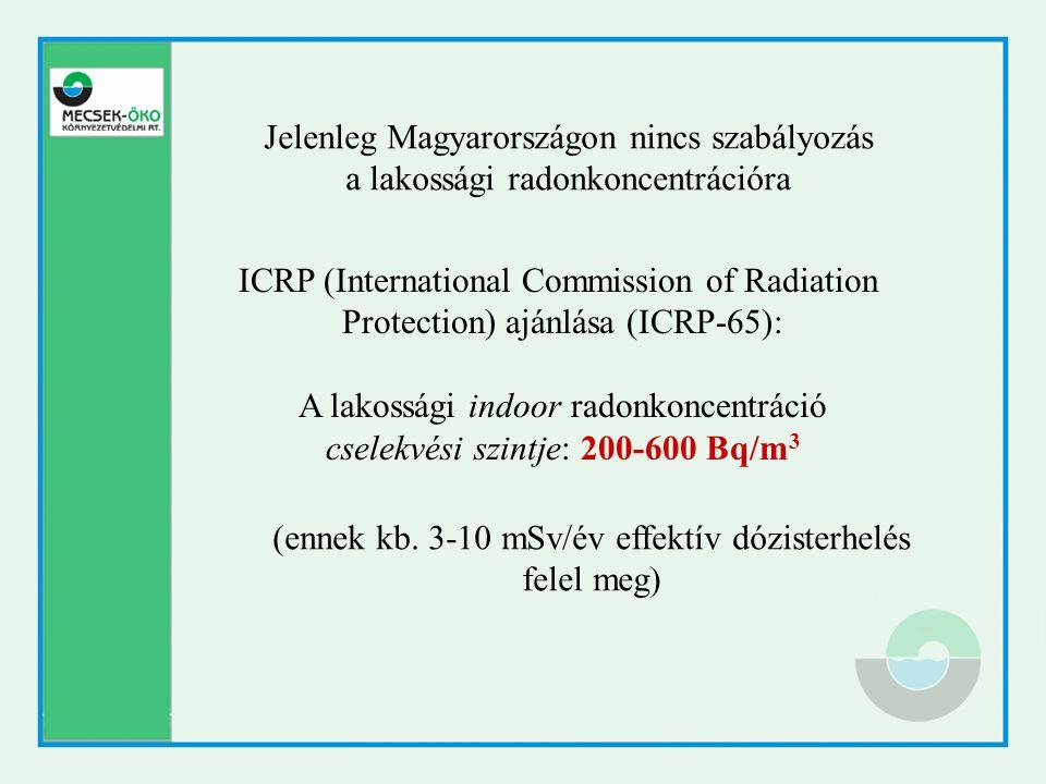 Jelenleg Magyarországon nincs szabályozás a lakossági radonkoncentrációra ICRP (International Commission of Radiation Protection) ajánlása (ICRP-65):
