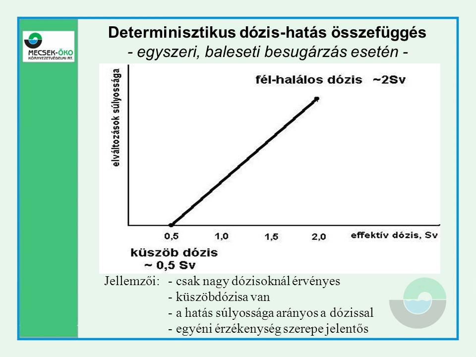 Determinisztikus dózis-hatás összefüggés - egyszeri, baleseti besugárzás esetén - Jellemzői: - csak nagy dózisoknál érvényes - küszöbdózisa van - a ha