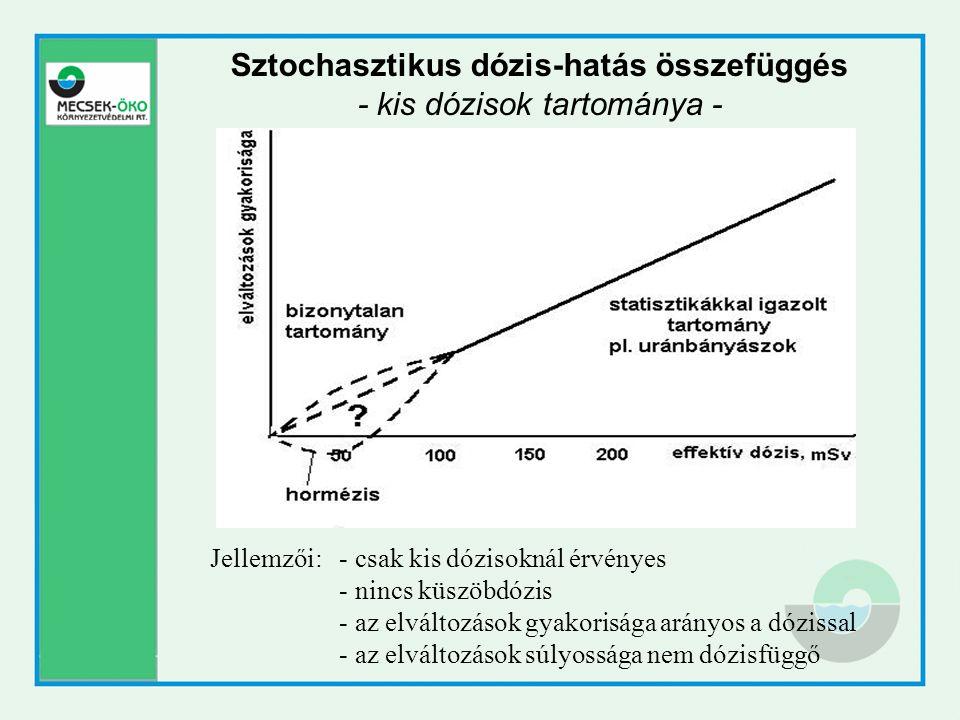 Sztochasztikus dózis-hatás összefüggés - kis dózisok tartománya - Jellemzői: - csak kis dózisoknál érvényes - nincs küszöbdózis - az elváltozások gyak