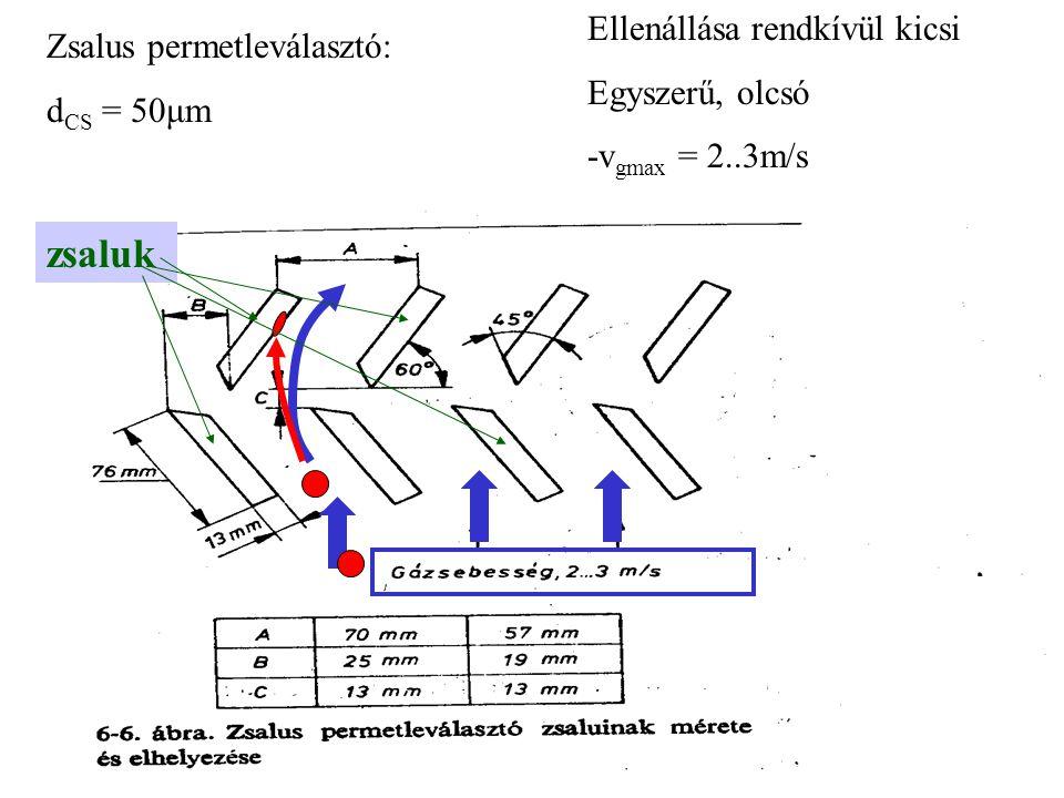 Zsalus permetleválasztó: d CS = 50μm Ellenállása rendkívül kicsi Egyszerű, olcsó -v gmax = 2..3m/s zsaluk