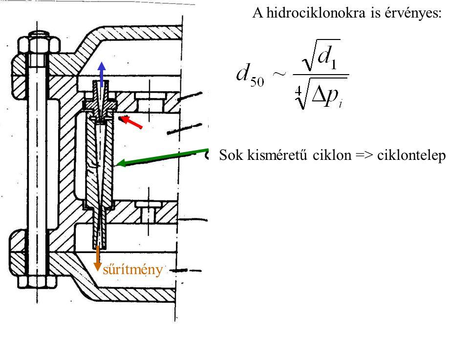 Hidrociklonok leválasztóképessége: (példák)
