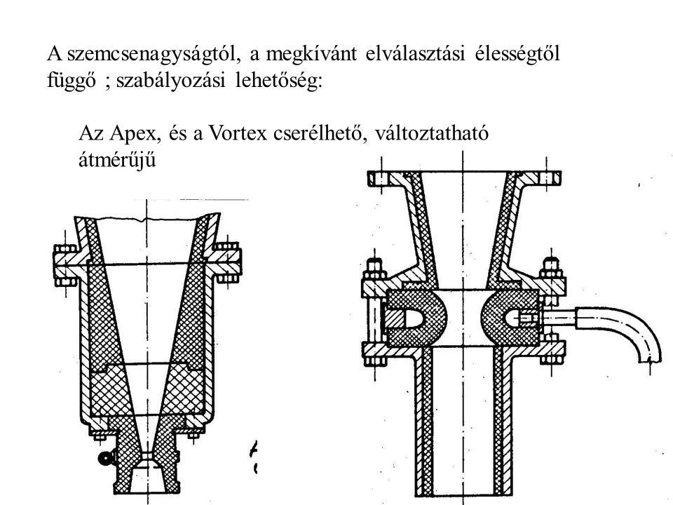A zagy koptató hatása: Az alkalmazott szerkezeti anyagok Acél, üveg, porcelán…gumibélés