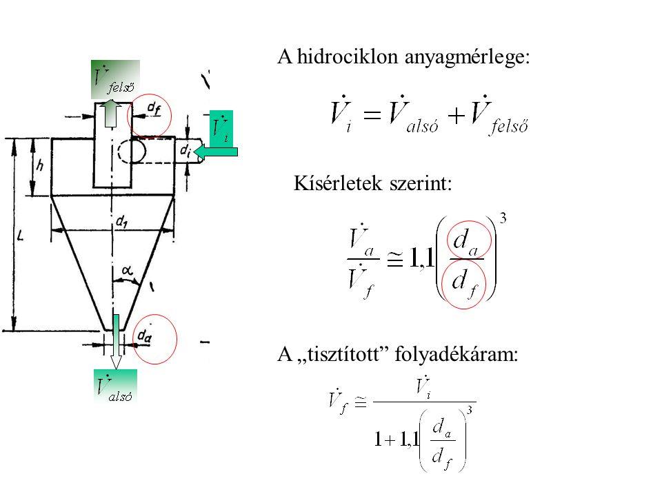 """A """"tisztított folyadékáram: Kísérletek szerint: A hidrociklon anyagmérlege:"""