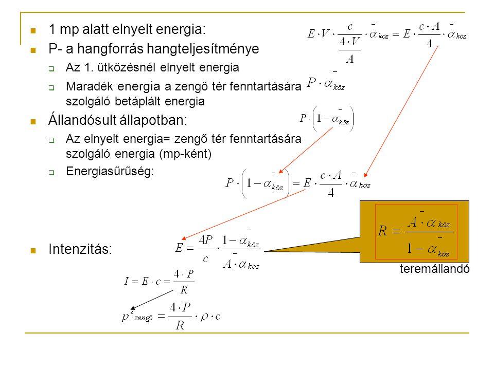 P- a hangforrás hangteljesítménye  Az 1. ütközésnél elnyelt energia  Maradék energia a zengő tér fenntartására szolgáló betáplált energia Állandósul