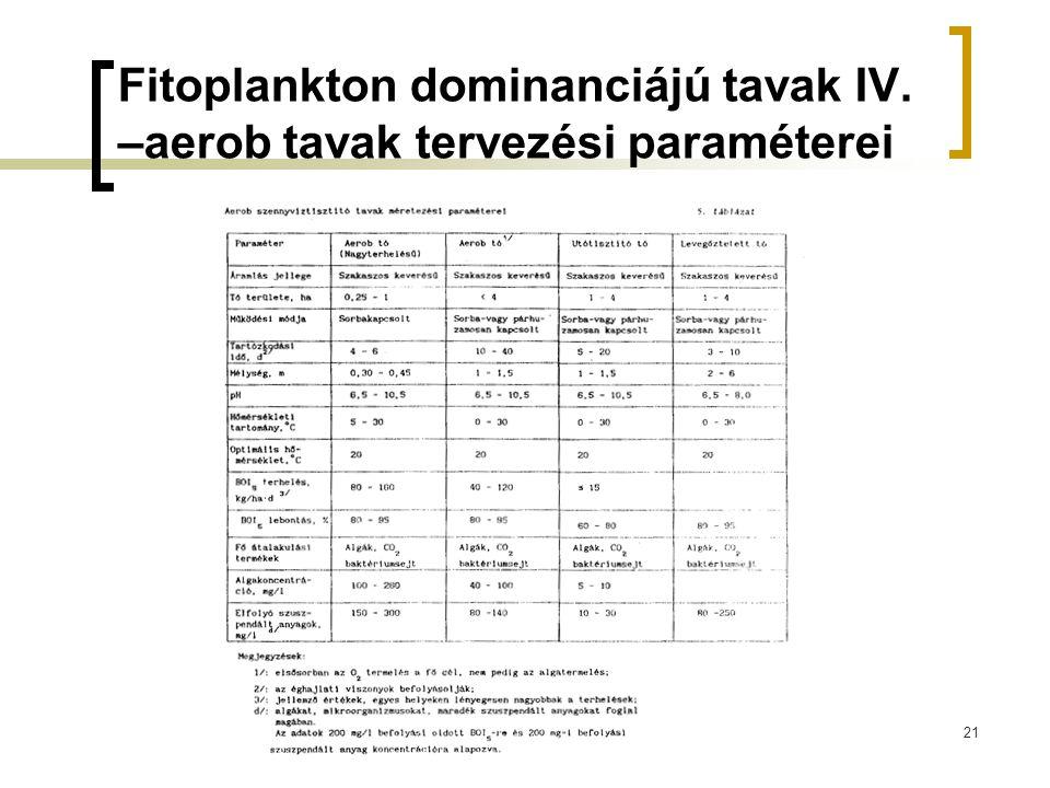 Fitoplankton dominanciájú tavak IV. –aerob tavak tervezési paraméterei 21