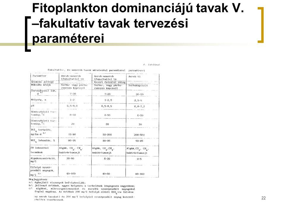 Fitoplankton dominanciájú tavak V. –fakultatív tavak tervezési paraméterei 22