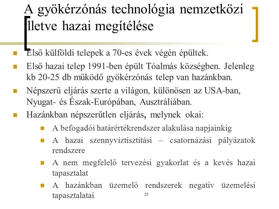 25 A gyökérzónás technológia nemzetközi illetve hazai megítélése Első külföldi telepek a 70-es évek végén épültek.